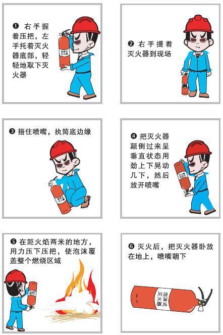 常见消防器材使用方法
